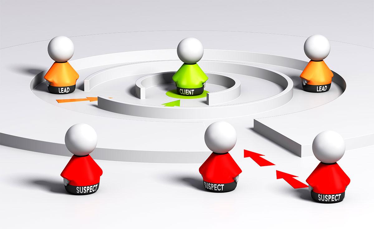 Формирование и основные этапы воронки продаж