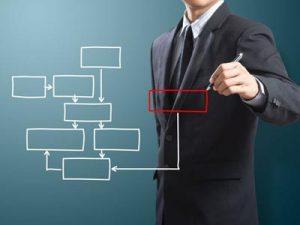 Как построить систему продаж